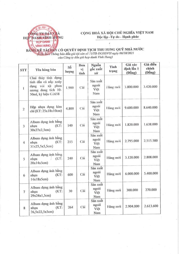 Ngày 22/10/2021, đấu giá tang vật vi phạm hành chính bị tịch thu tại tỉnh Lạng Sơn ảnh 6