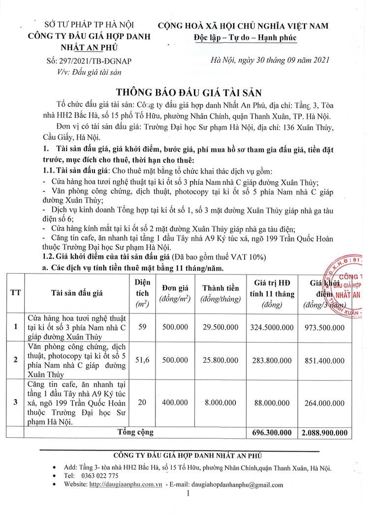 Ngày 22/10/2021, đấu giá cho thuê mặt bằng tổ chức khai thác dịch vụ tại Hà Nội ảnh 2