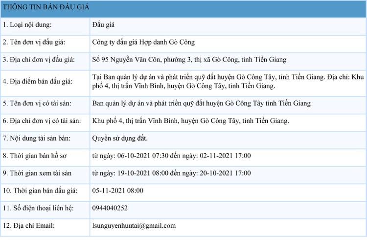 Ngày 5/11/2021, đấu giá quyền sử dụng đất tại huyện Gò Công Tây, tỉnh Tiền Giang ảnh 1