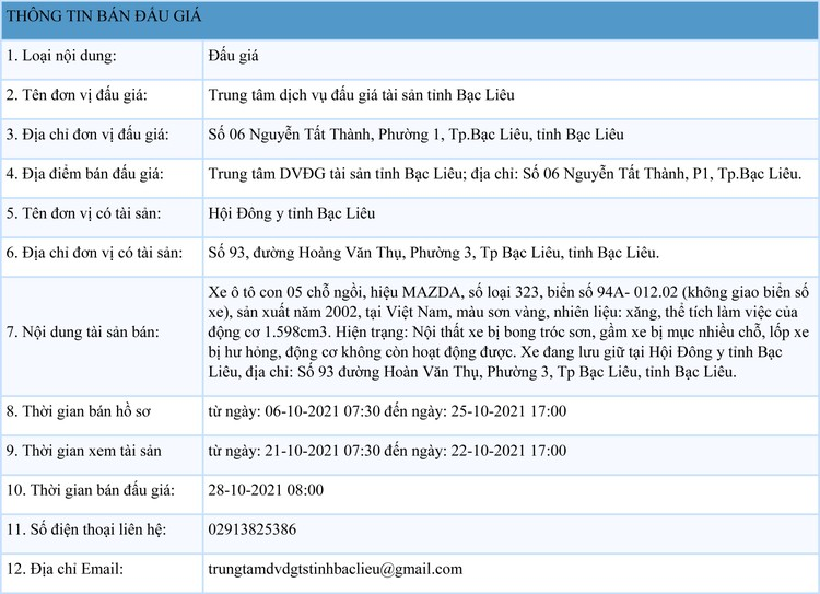 Ngày 28/10/2021, đấu giá xe ô tô MAZDA tại tỉnh Bạc Liêu ảnh 1