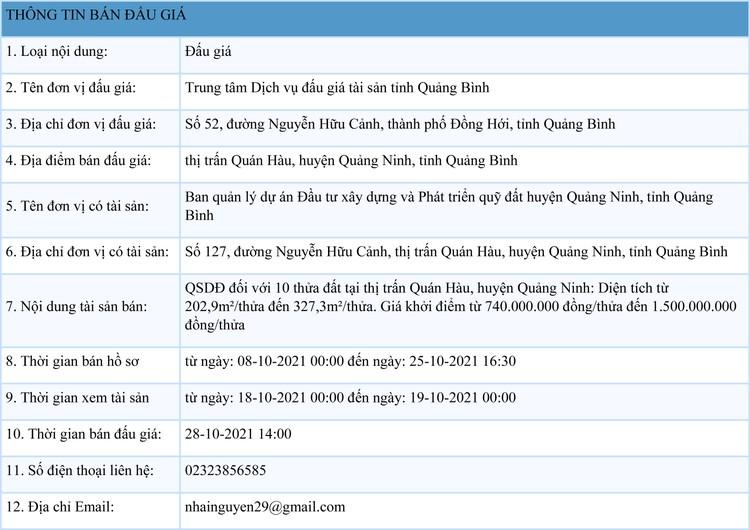 Ngày 28/10/2021, đấu giá quyền sử dụng 10 thửa đất tại huyện Quảng Ninh, tỉnh Quảng Bình ảnh 1
