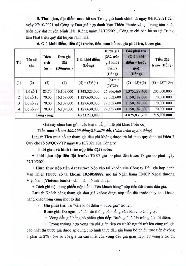 Ngày 30/10/2021, đấu giá quyền sử dụng 4 lô đất tại huyện Ninh Hải, tỉnh Ninh Thuận ảnh 3