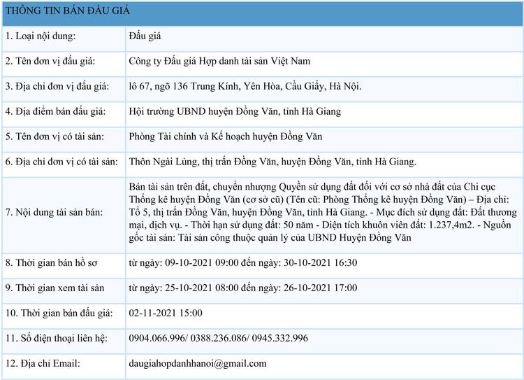 Ngày 2/11/2021, đấu giá quyền sử dụng 1.237,4 m2 đất tại huyện Đồng Văn, tỉnh Hà Giang ảnh 1