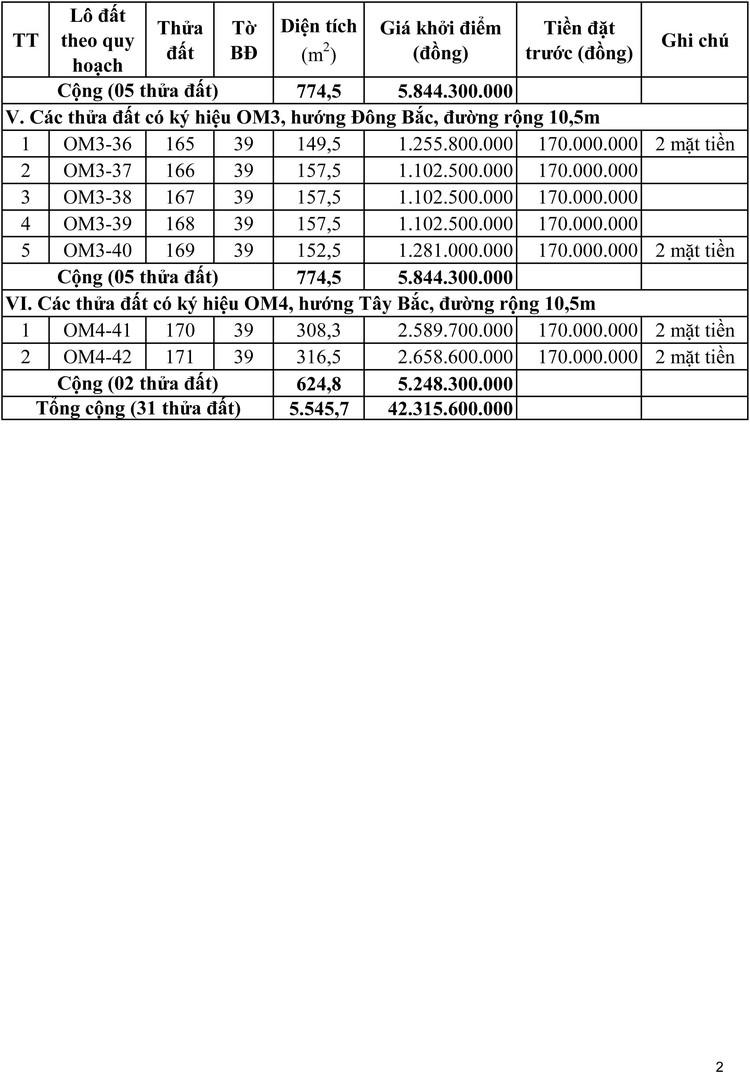 Ngày 29/10/2021, đấu giá quyền sử dụng 31 thửa đất tại thành phố Đồng Hới, tỉnh Quảng Bình ảnh 5