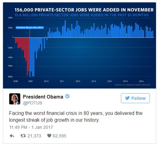 Ông Obama tổng kết thành tựu sau 8 năm làm tổng thống ảnh 1