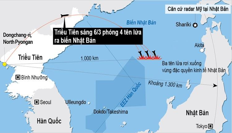 Đường bay của 4 tên lửa Triều Tiên phóng ra biển Nhật Bản ảnh 1