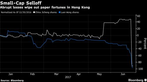 3 tỷ phú trắng tay trên sàn Hong Kong ảnh 1