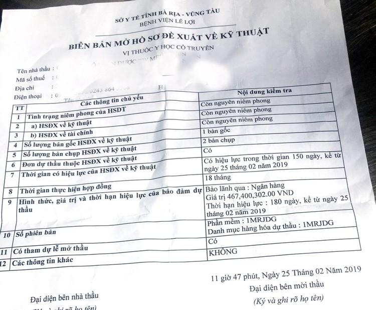 """Đấu thầu mua thuốc tập trung tại Bà Rịa - Vũng Tàu: Lập biên bản mở thầu theo """"cách riêng"""" ảnh 1"""