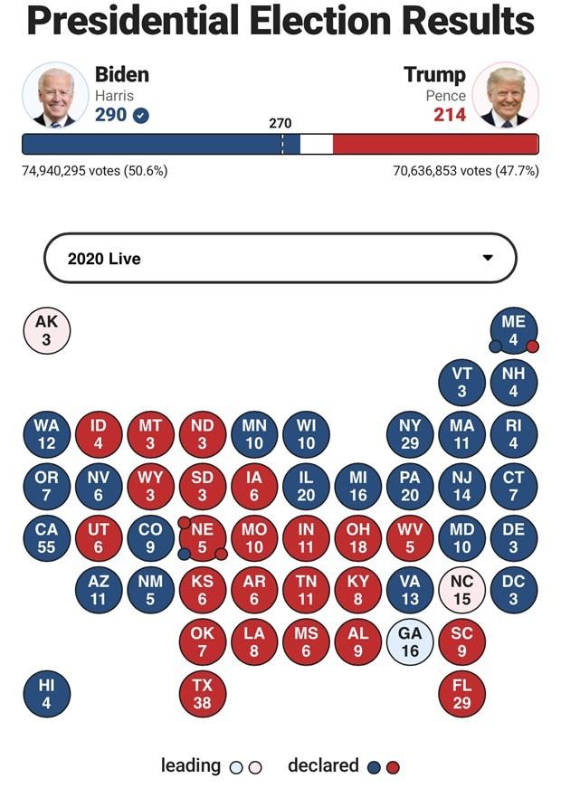 Bầu cử Mỹ 2020: Lãnh đạo các nước gửi lời chúc mừng ông Joe Biden ảnh 3