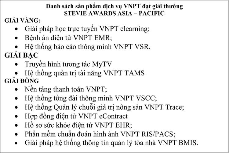 VNPT: Tập đoàn công nghệ Việt Nam đạt nhiều giải thưởng nhất tại Stevie Awards Asia - Pacific ảnh 2