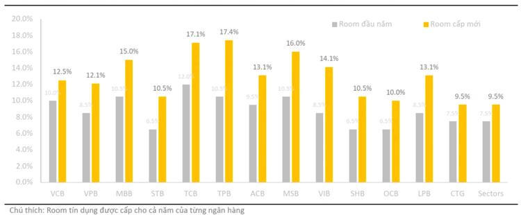 Sức khỏe tài chính của ngân hàng xứng đáng có mức định giá cổ phiếu cao hơn? ảnh 1