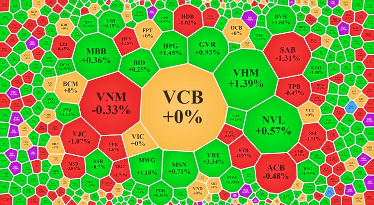 GAS chạm đỉnh lịch sử, VN-Index vọt tăng hơn 8 điểm ảnh 1