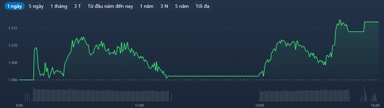 Cổ phiếu ngân hàng đảo chiều tăng cả loạt, VN-Index chốt tại đỉnh tháng 8 ảnh 1