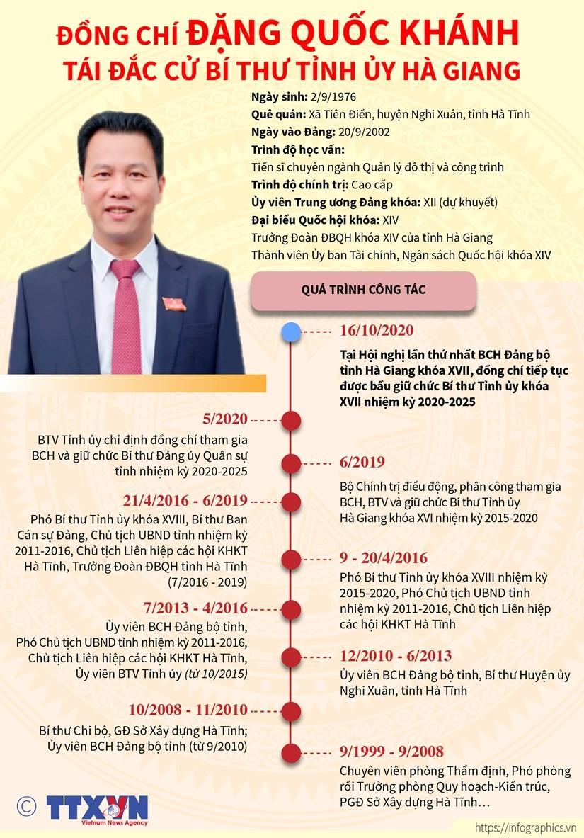 Ông Đặng Quốc Khánh tái đắc cử Bí thư Tỉnh ủy Hà Giang ảnh 1