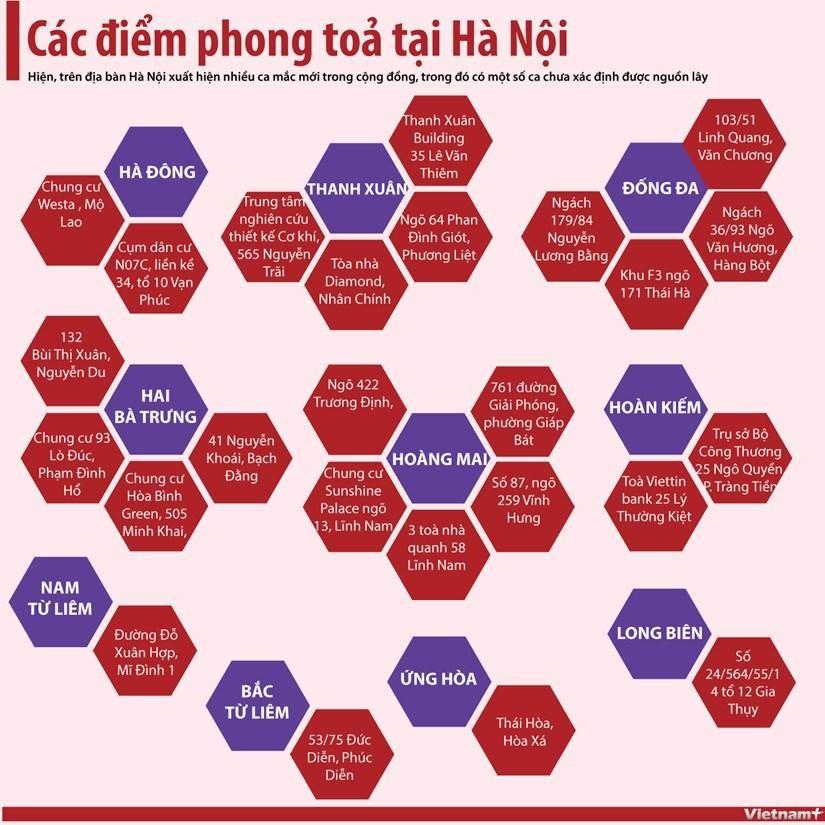 Danh sách cụ thể về các địa điểm phong tỏa tại Hà Nội ảnh 1