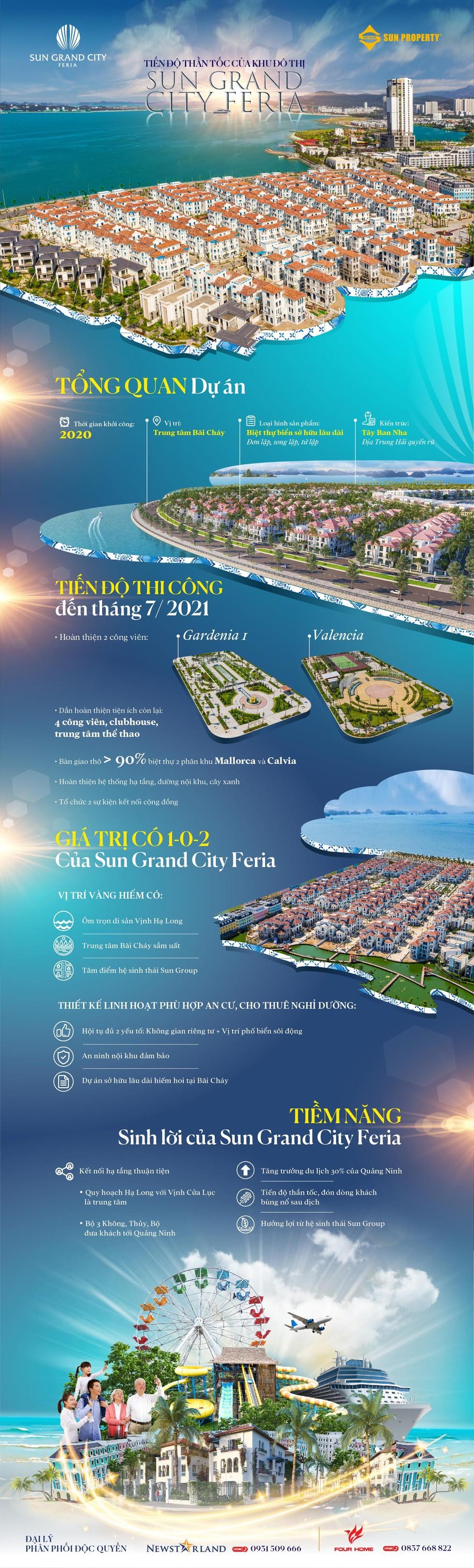 Infographic: Sức sống của khu đô thị Tây Ban Nha bên Vịnh di sản ảnh 1