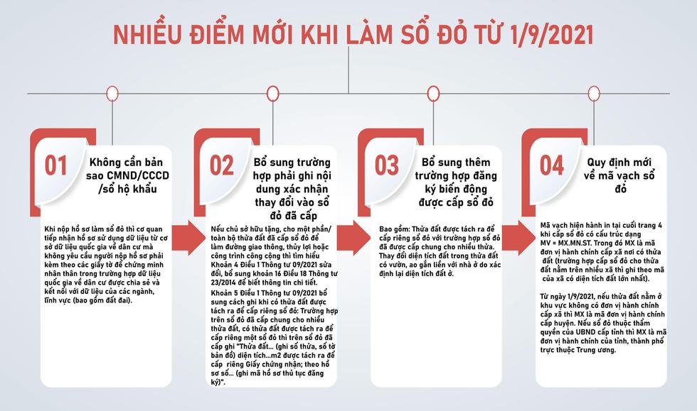 Từ 1/9, người dân có thể làm 'sổ đỏ' mà không cần giấy tờ chứng minh nhân thân ảnh 1