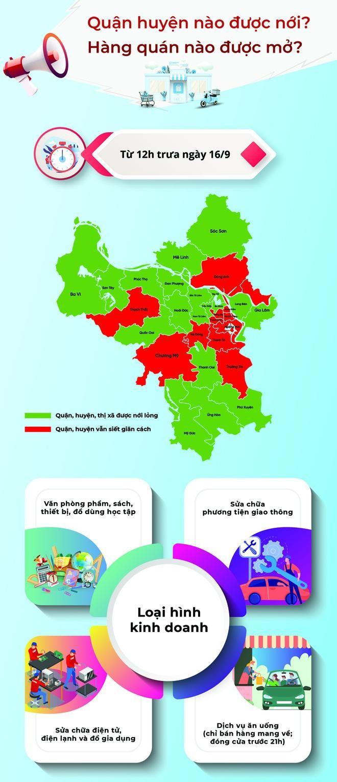 Hà Nội hôm nay: Quận huyện nào được nới, hàng quán nào được mở? ảnh 1